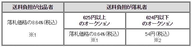 2016.1.24.手数料03