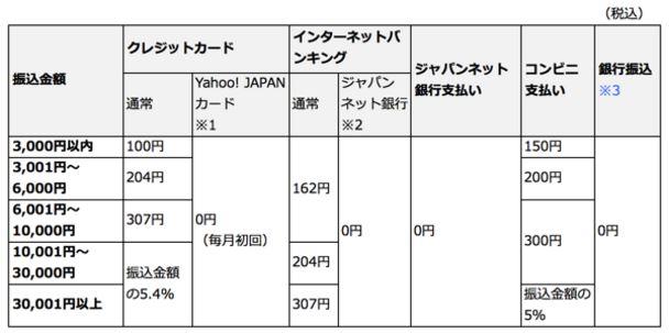 2016.1.24.手数料04.1