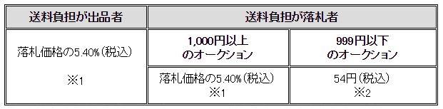 2016.1.24.手数料02