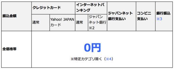 2016.1.24.手数料04.2